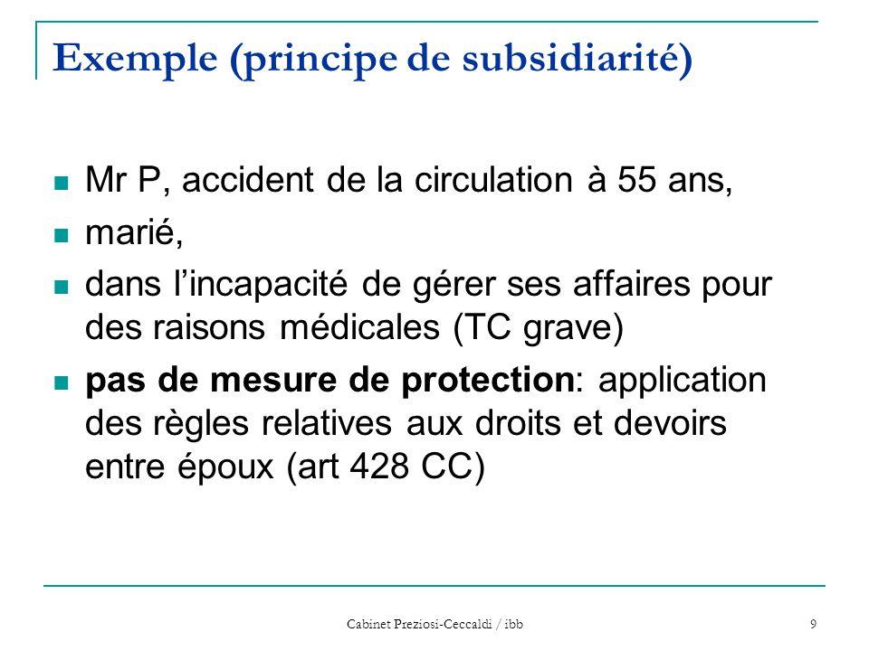 Cabinet Preziosi-Ceccaldi / ibb 9 Exemple (principe de subsidiarité) Mr P, accident de la circulation à 55 ans, marié, dans l'incapacité de gérer ses