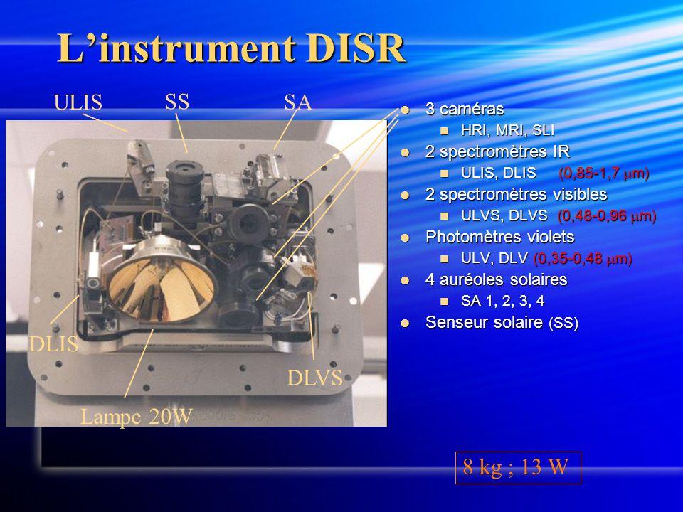 L'instrument DISR 3 caméras HRI, MRI, SLI 2 spectromètres IR ULIS, DLIS (0,85-1,7  m) 2 spectromètres visibles ULVS, DLVS (0,48-0,96  m) Photomètres violets ULV, DLV (0,35-0,48  m) 4 auréoles solaires SA 1, 2, 3, 4 Senseur solaire (SS) ULIS Lampe 20W DLVS SS SA DLIS 8 kg ; 13 W