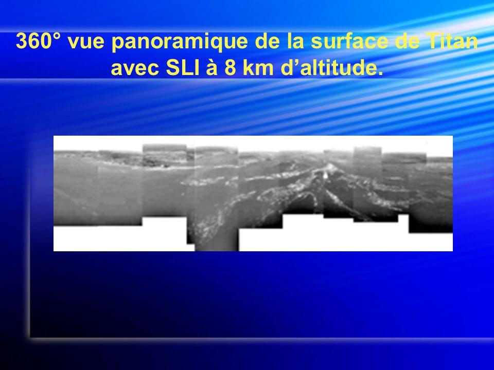 360° vue panoramique de la surface de Titan avec SLI à 8 km d'altitude.