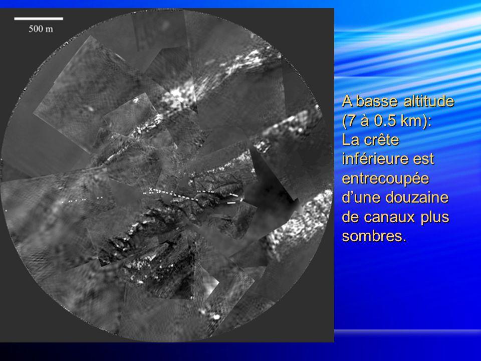 A basse altitude (7 à 0.5 km): La crête inférieure est entrecoupée d'une douzaine de canaux plus sombres.