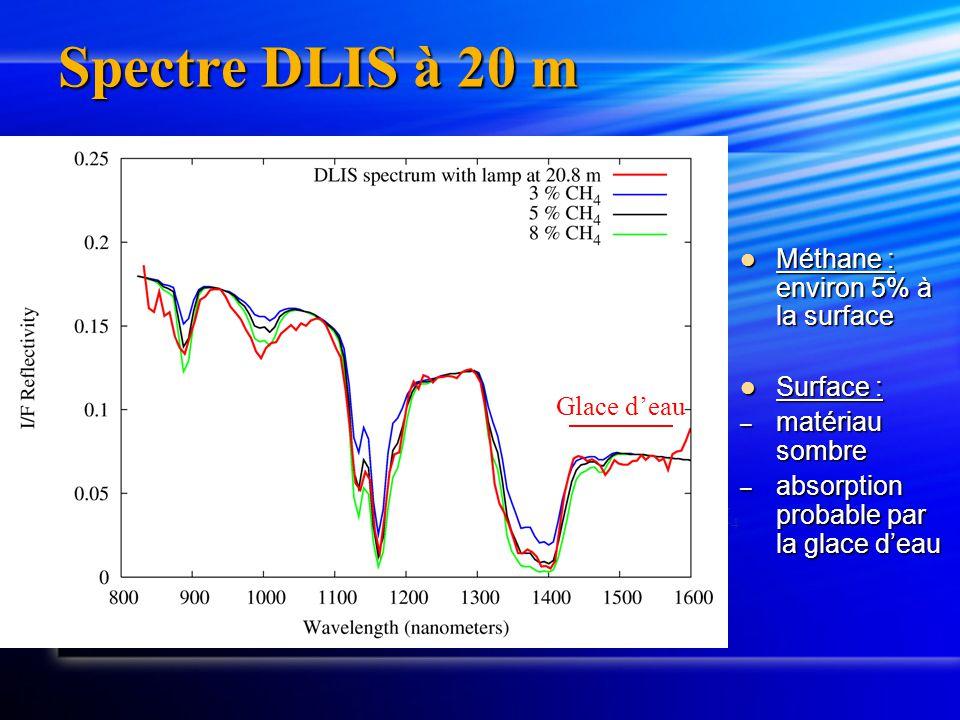 Spectre DLIS à 20 m CH 4 Méthane : environ 5% à la surface Surface : – matériau sombre – absorption probable par la glace d'eau Glace d'eau
