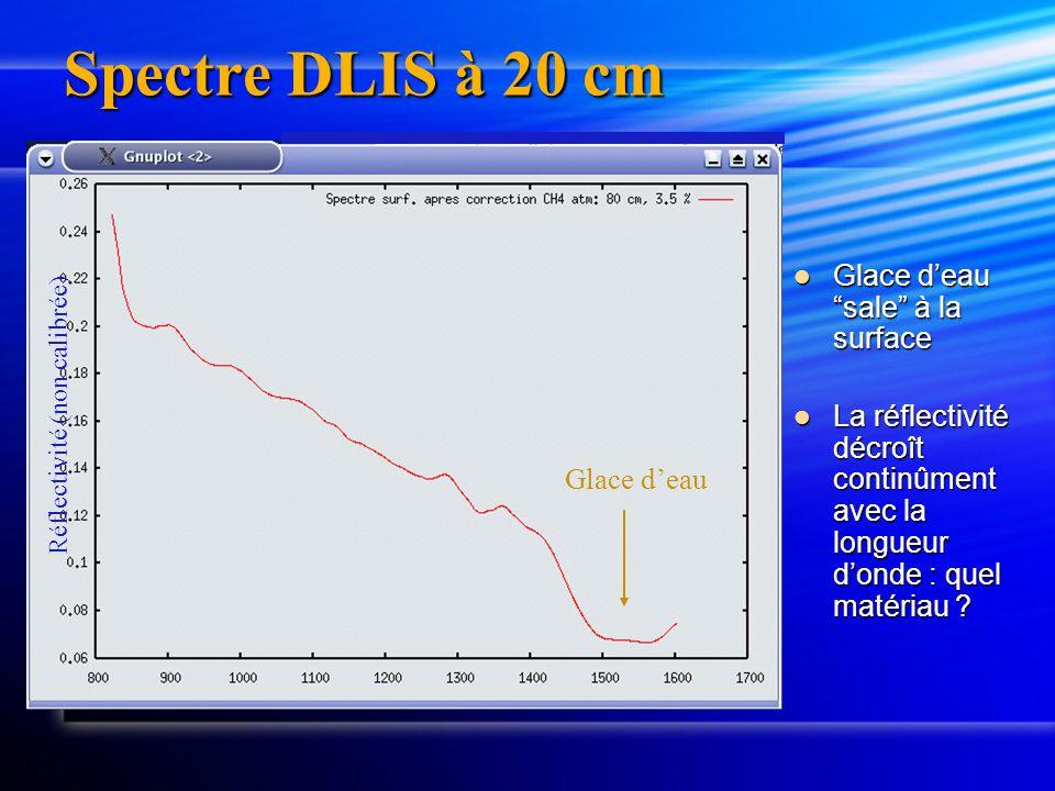 Spectre DLIS à 20 cm Glace d'eau sale à la surface La réflectivité décroît continûment avec la longueur d'onde : quel matériau .