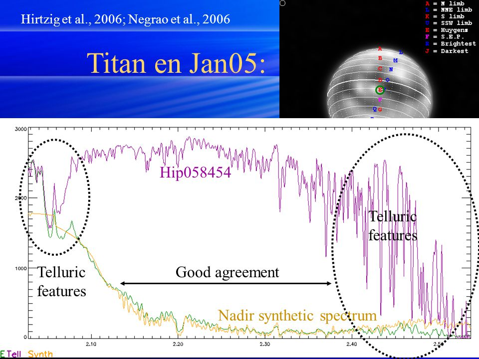 Titan en Jan05: ACO 05 Hip058454 Nadir synthetic spectrum Telluric features Good agreement Hirtzig et al., 2006; Negrao et al., 2006