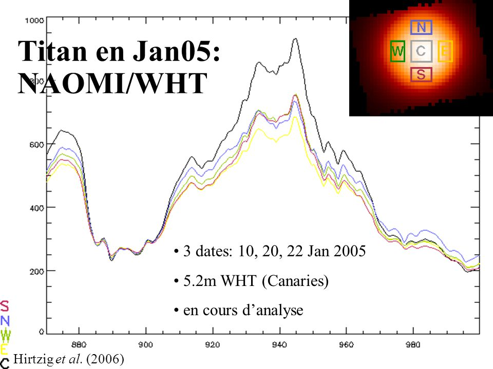 Titan en Jan05: NAOMI/WHT 3 dates: 10, 20, 22 Jan 2005 5.2m WHT (Canaries) en cours d'analyse Hirtzig et al.