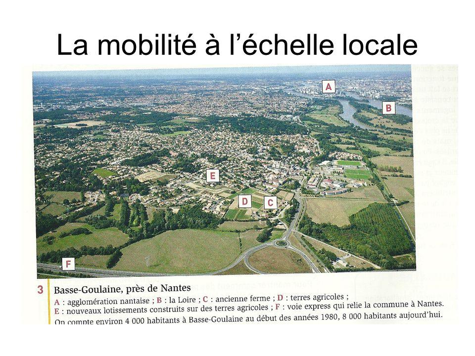 La population française (2011) Nombre d'hab.