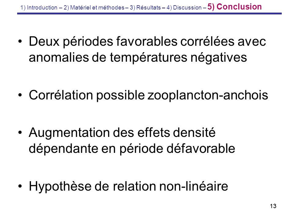 13 Deux périodes favorables corrélées avec anomalies de températures négatives Corrélation possible zooplancton-anchois Augmentation des effets densit