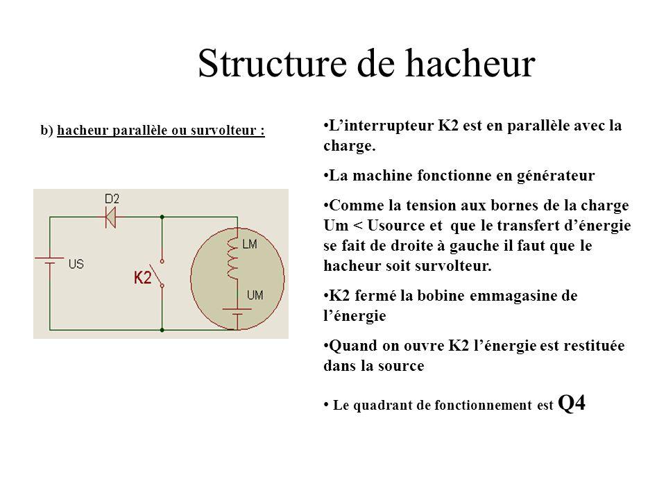 Structure de hacheur a) hacheur série ou dévolteur L'interrupteur K1 (transistor utilisé en commutation) est en série avec la charge. La tension aux b