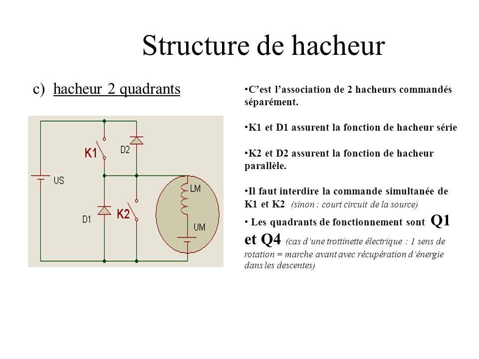 Structure de hacheur b) hacheur parallèle ou survolteur : L'interrupteur K2 est en parallèle avec la charge. La machine fonctionne en générateur Comme