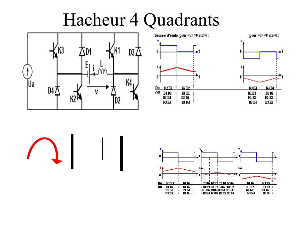 Autre hacheur 2 quadrants Soit les 2 diodes ou soit les 2 transistors fonctionnent en même temps De 0 à  T K1 et K2 sont saturés (inter fermés) donc