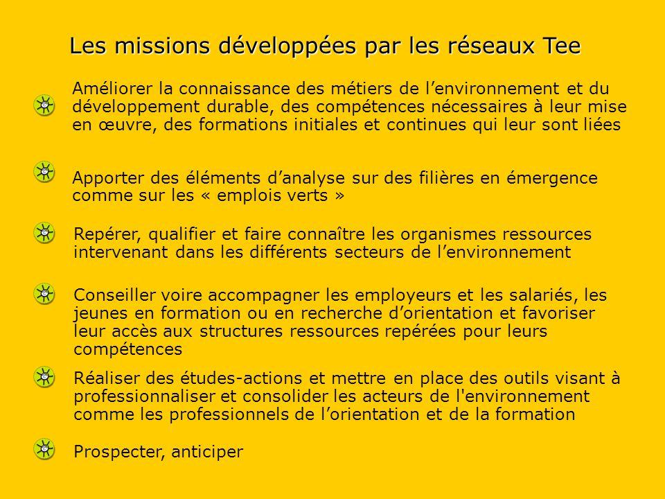Les missions développées par les réseaux Tee Améliorer la connaissance des métiers de l'environnement et du développement durable, des compétences néc