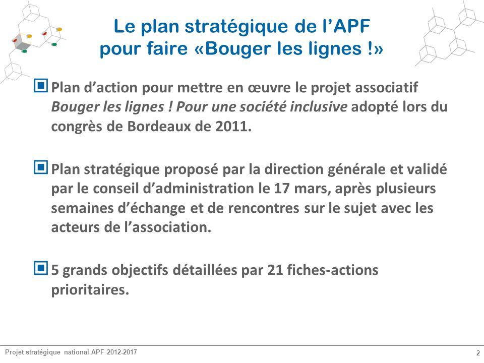 Projet stratégique national APF 2012-2017 2 Le plan stratégique de l'APF pour faire «Bouger les lignes !» Plan d'action pour mettre en œuvre le projet