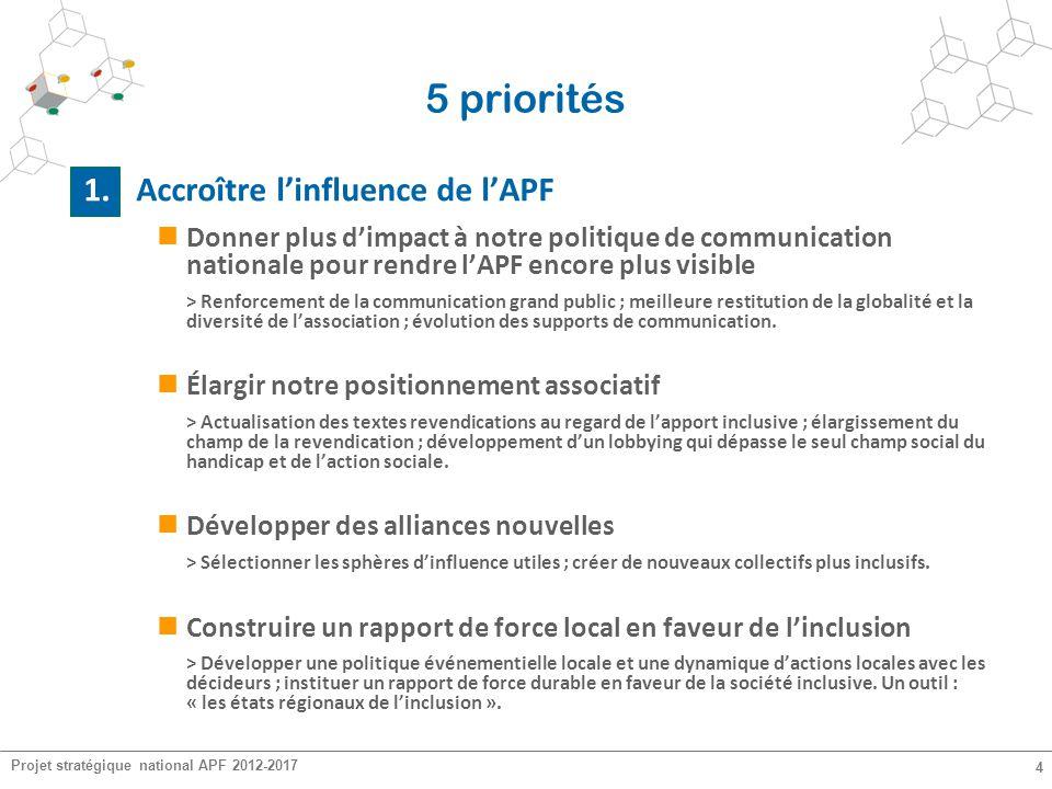Projet stratégique national APF 2012-2017 4 5 priorités 1.Accroître l'influence de l'APF Donner plus d'impact à notre politique de communication natio