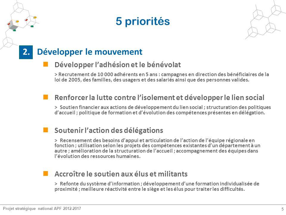 Projet stratégique national APF 2012-2017 5 5 priorités 2. Développer le mouvement Développer l'adhésion et le bénévolat > Recrutement de 10 000 adhér