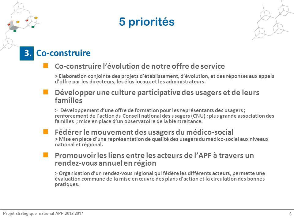 Projet stratégique national APF 2012-2017 6 5 priorités 3. Co-construire Co-construire l'évolution de notre offre de service > Elaboration conjointe d