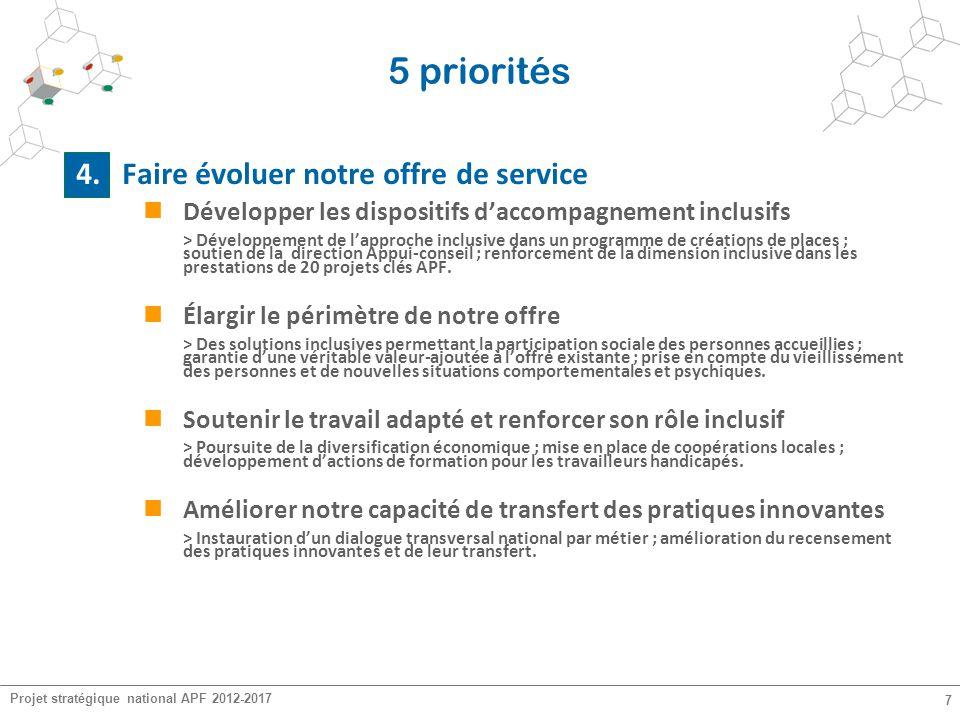 Projet stratégique national APF 2012-2017 7 5 priorités 4. Faire évoluer notre offre de service Développer les dispositifs d'accompagnement inclusifs