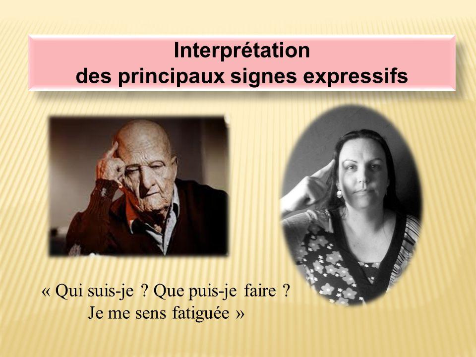 Interprétation des principaux signes expressifs Interprétation des principaux signes expressifs « Qui suis-je .
