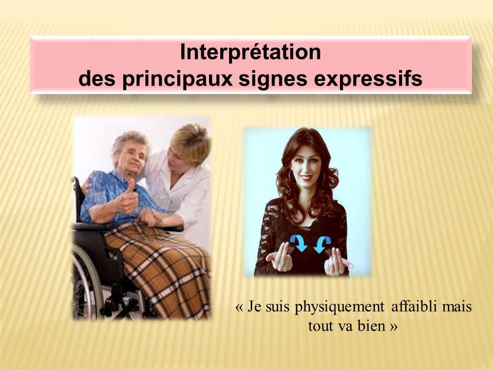 Interprétation des principaux signes expressifs Interprétation des principaux signes expressifs « Je suis physiquement affaibli mais tout va bien »