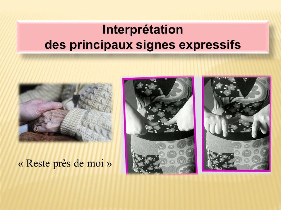 Interprétation des principaux signes expressifs Interprétation des principaux signes expressifs « Que dois-je faire .