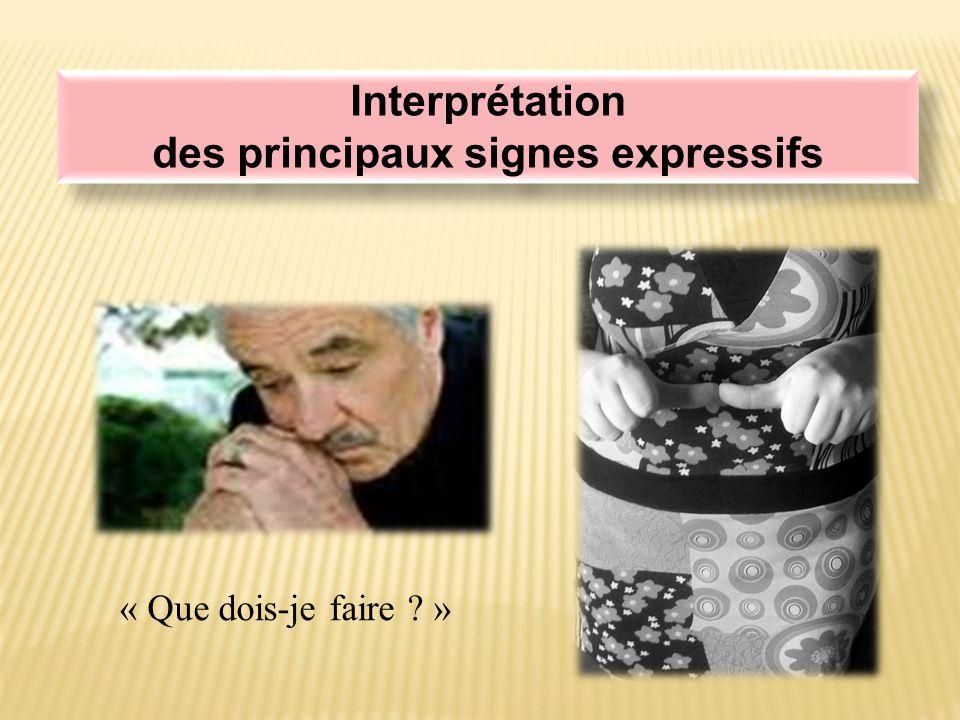 Interprétation des principaux signes expressifs Interprétation des principaux signes expressifs « Je patiente.