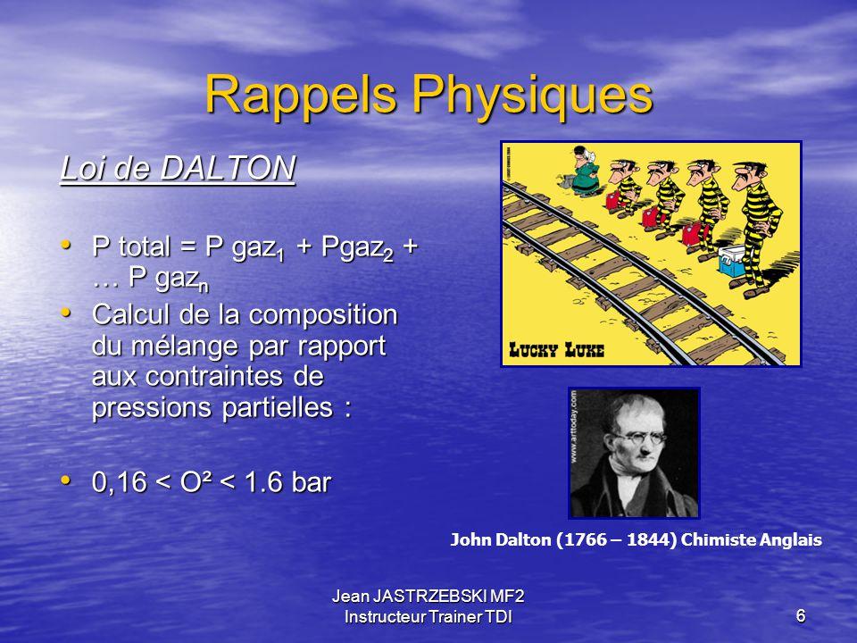 Jean JASTRZEBSKI MF2 Instructeur Trainer TDI6 Rappels Physiques Loi de DALTON P total = P gaz 1 + Pgaz 2 + … P gaz n P total = P gaz 1 + Pgaz 2 + … P gaz n Calcul de la composition du mélange par rapport aux contraintes de pressions partielles : Calcul de la composition du mélange par rapport aux contraintes de pressions partielles : 0,16 < O² < 1.6 bar 0,16 < O² < 1.6 bar John Dalton (1766 – 1844) Chimiste Anglais