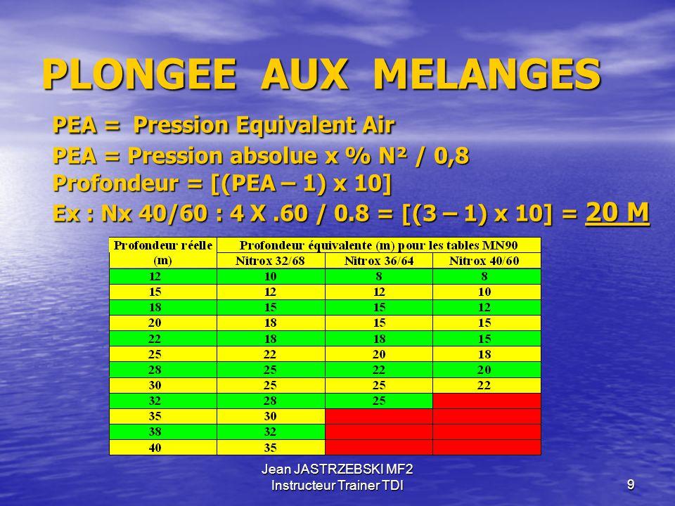 Jean JASTRZEBSKI MF2 Instructeur Trainer TDI9 PLONGEE AUX MELANGES PEA = Pression Equivalent Air PEA = Pression absolue x % N² / 0,8 Profondeur = [(PEA – 1) x 10] Ex : Nx 40/60 : 4 X.60 / 0.8 = [(3 – 1) x 10] = 20 M