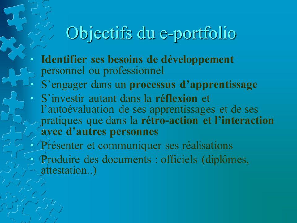 Objectifs du e-portfolio Identifier ses besoins de développement personnel ou professionnel S'engager dans un processus d'apprentissage S'investir aut
