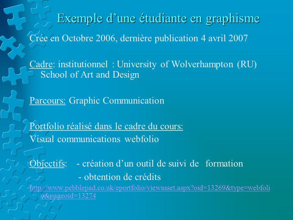 Exemple d'une étudiante en graphisme Crée en Octobre 2006, dernière publication 4 avril 2007 Cadre: institutionnel : University of Wolverhampton (RU)