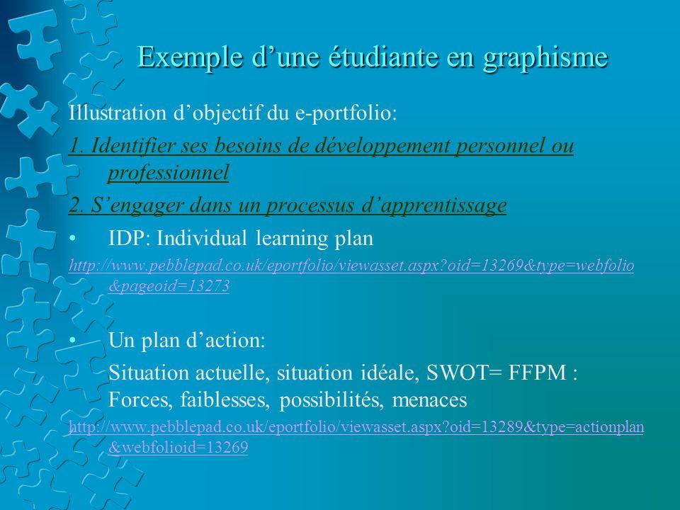Illustration d'objectif du e-portfolio: 1. Identifier ses besoins de développement personnel ou professionnel 2. S'engager dans un processus d'apprent