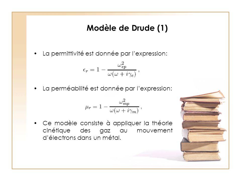 Modèle de Drude (1) La permittivité est donnée par l'expression: La perméabilité est donnée par l'expression: Ce modèle consiste à appliquer la théorie cinétique des gaz au mouvement d'électrons dans un métal.