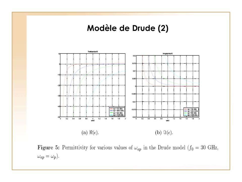 Modèle de Drude (2)