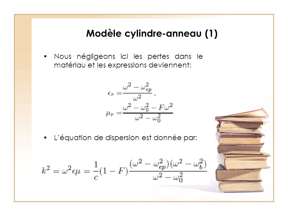 Modèle cylindre-anneau (1) Nous négligeons ici les pertes dans le matériau et les expressions deviennent: L'équation de dispersion est donnée par: