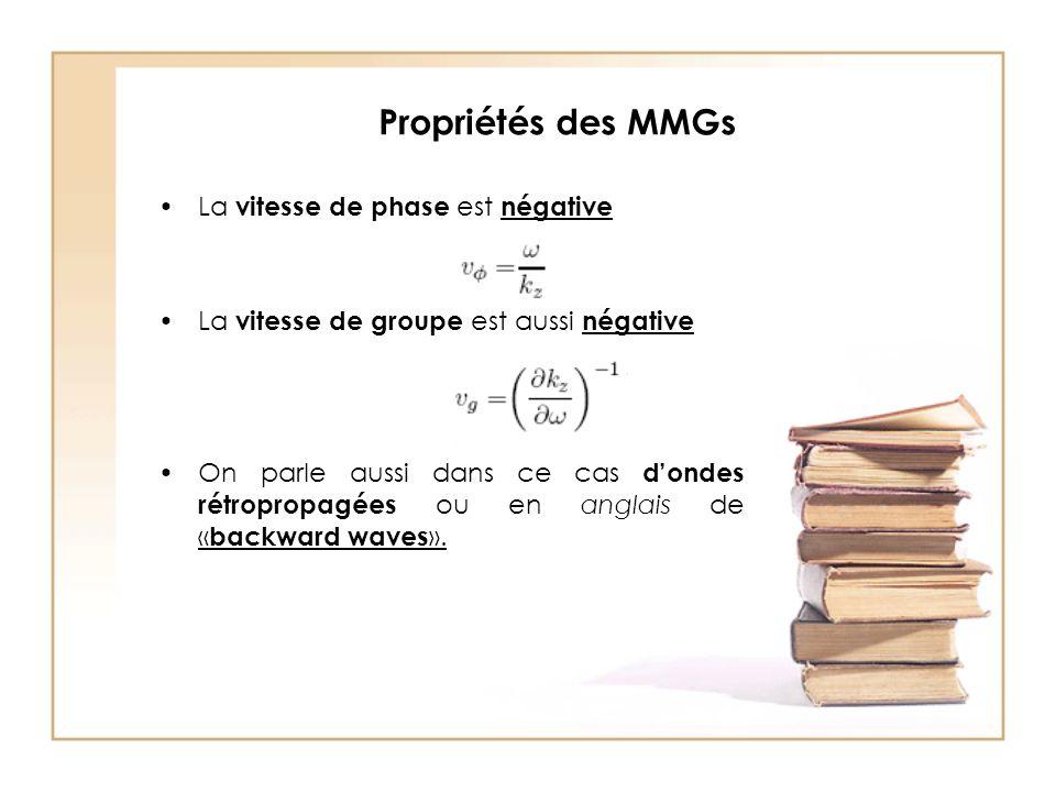 Propriétés des MMGs La vitesse de phase est négative La vitesse de groupe est aussi négative On parle aussi dans ce cas d'ondes rétropropagées ou en anglais de « backward waves ».