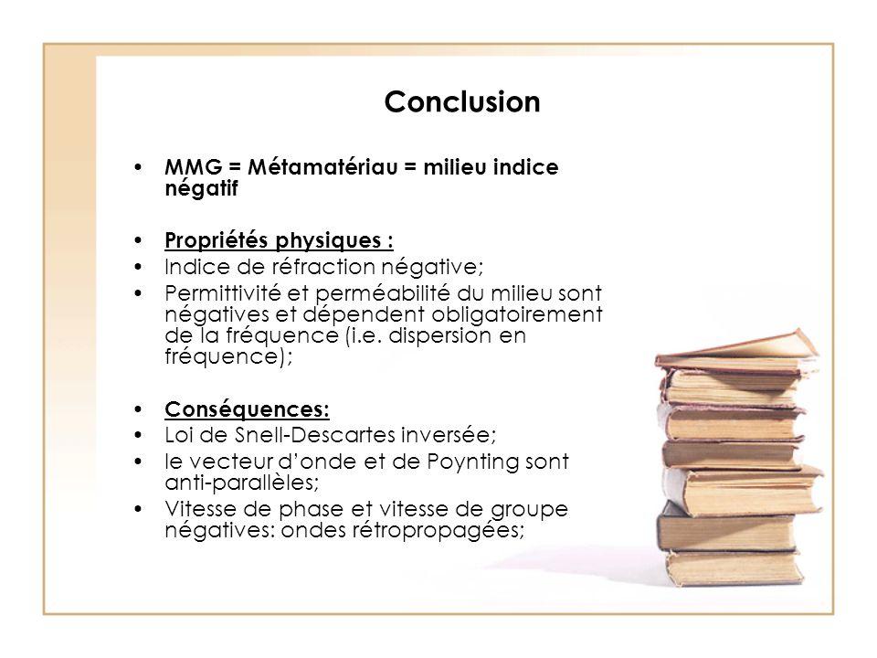Conclusion MMG = Métamatériau = milieu indice négatif Propriétés physiques : Indice de réfraction négative; Permittivité et perméabilité du milieu sont négatives et dépendent obligatoirement de la fréquence (i.e.