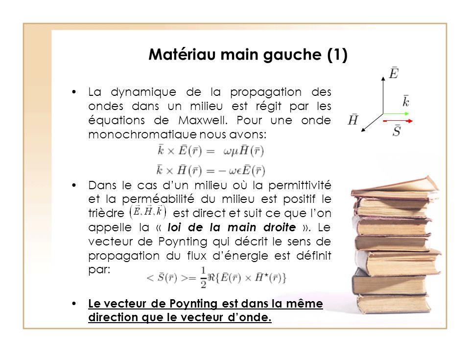 Matériau main gauche (1) La dynamique de la propagation des ondes dans un milieu est régit par les équations de Maxwell.