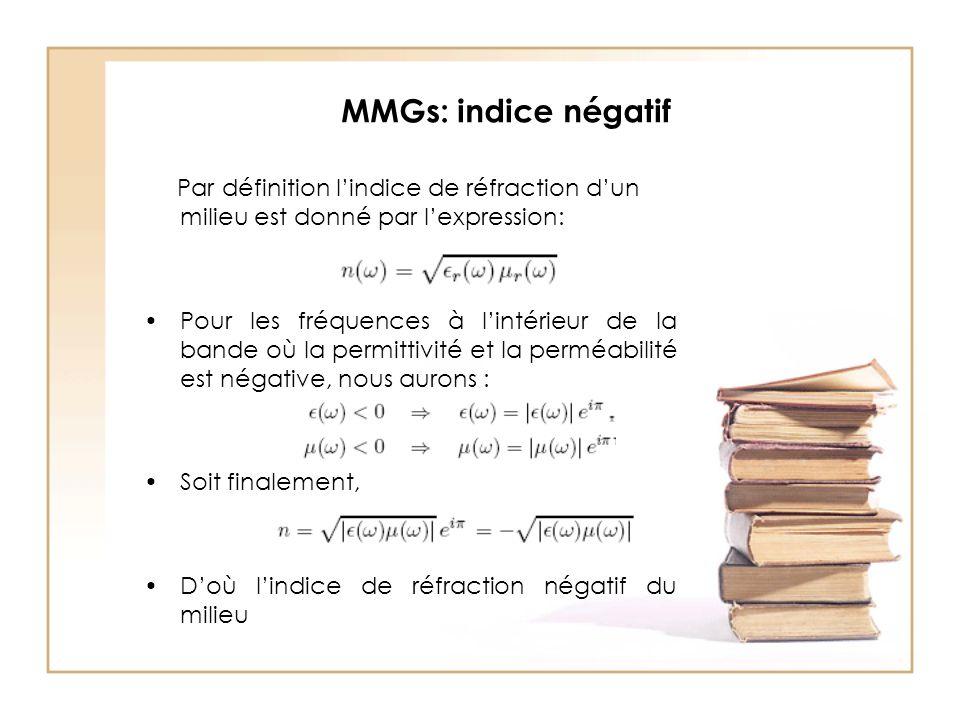 MMGs: indice négatif Par définition l'indice de réfraction d'un milieu est donné par l'expression: Pour les fréquences à l'intérieur de la bande où la permittivité et la perméabilité est négative, nous aurons : Soit finalement, D'où l'indice de réfraction négatif du milieu