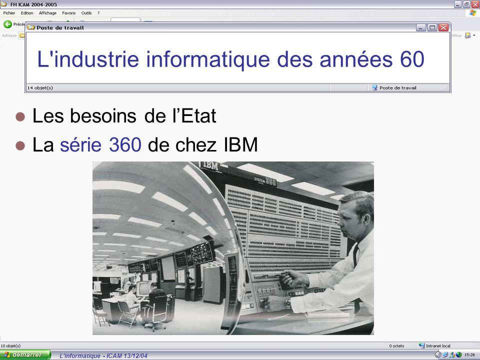 L'informatique - ICAM 13/12/04 L industrie informatique des années 60 Les besoins de l'Etat La série 360 de chez IBM