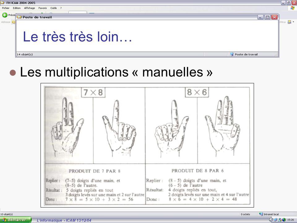 L'informatique - ICAM 13/12/04 Le très très loin… Les multiplications « manuelles »