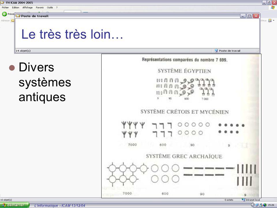 L'informatique - ICAM 13/12/04 Le très très loin… Divers systèmes antiques