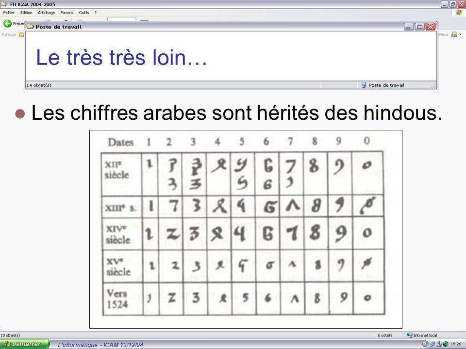 L'informatique - ICAM 13/12/04 Le très très loin… Les chiffres arabes sont hérités des hindous.