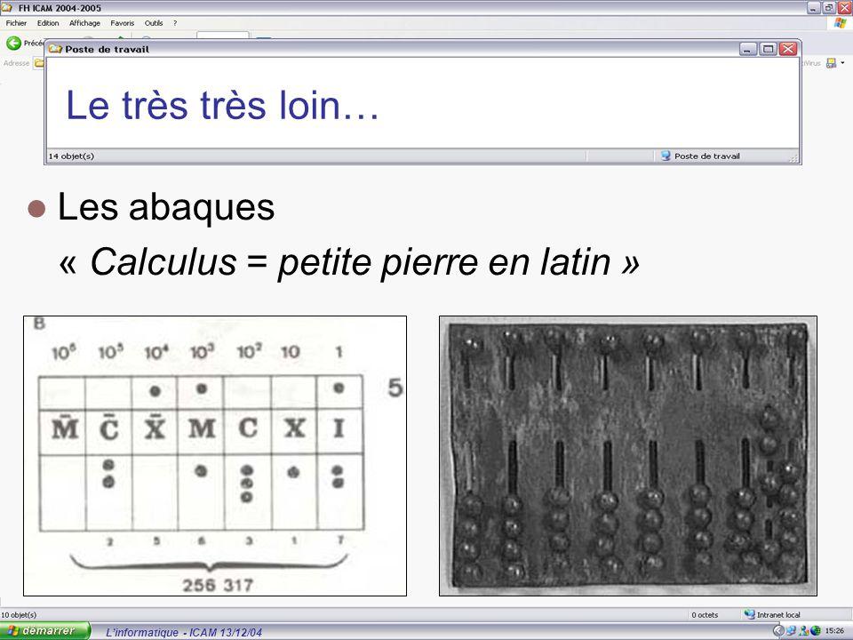 L'informatique - ICAM 13/12/04 Le très très loin… Les abaques « Calculus = petite pierre en latin »