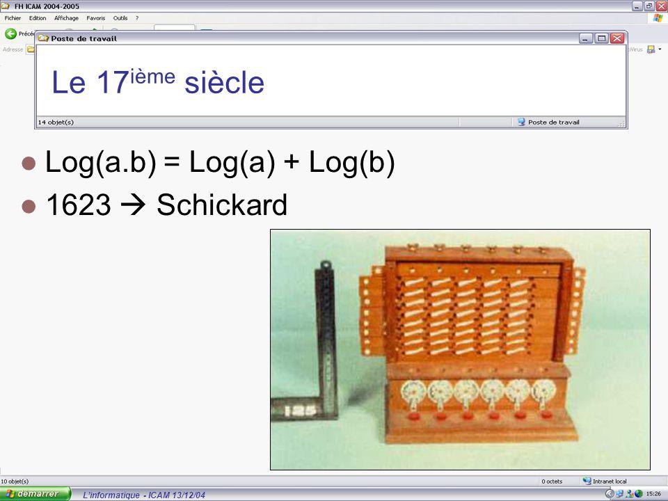 L'informatique - ICAM 13/12/04 Le 17 ième siècle Log(a.b) = Log(a) + Log(b) 1623  Schickard