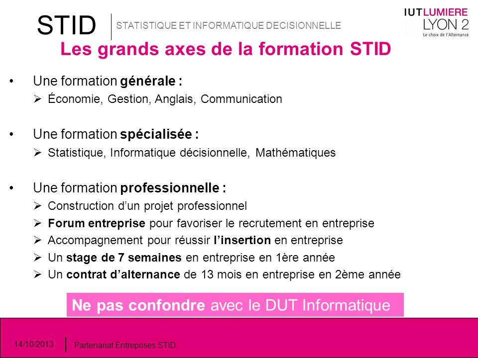STID STATISTIQUE ET INFORMATIQUE DECISIONNELLE 14/10/2013 Partenariat Entreprises STID Les grands axes de la formation STID Une formation générale : 