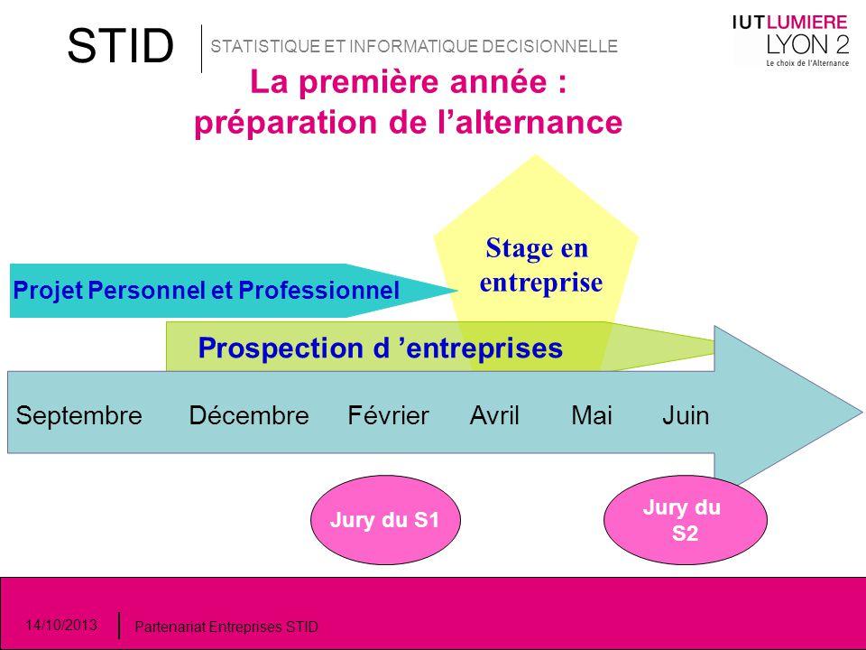 STID STATISTIQUE ET INFORMATIQUE DECISIONNELLE 14/10/2013 Partenariat Entreprises STID La première année : préparation de l'alternance Prospection d '