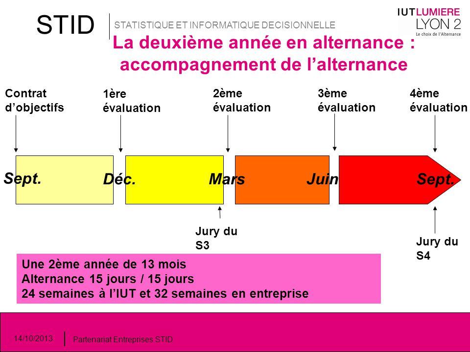 STID STATISTIQUE ET INFORMATIQUE DECISIONNELLE 14/10/2013 Partenariat Entreprises STID La deuxième année en alternance : accompagnement de l'alternanc