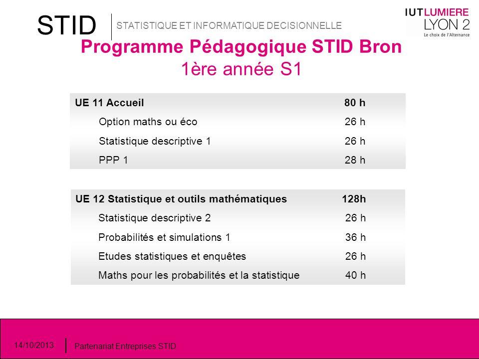 Programme Pédagogique STID Bron 1ère année S1 STID STATISTIQUE ET INFORMATIQUE DECISIONNELLE 14/10/2013 Partenariat Entreprises STID UE 11 Accueil80 h
