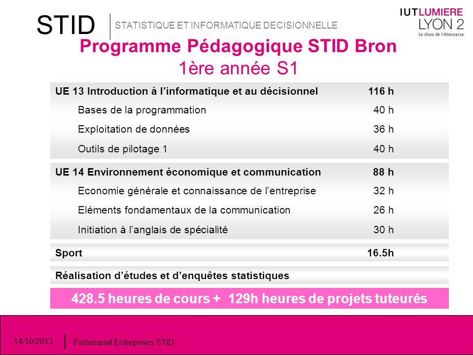 Programme Pédagogique STID Bron 1ère année S1 STID STATISTIQUE ET INFORMATIQUE DECISIONNELLE 14/10/2013 Partenariat Entreprises STID 428.5 heures de c