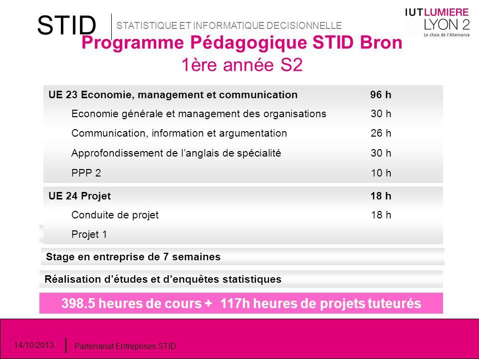 Programme Pédagogique STID Bron 1ère année S2 STID STATISTIQUE ET INFORMATIQUE DECISIONNELLE 14/10/2013 Partenariat Entreprises STID 398.5 heures de c