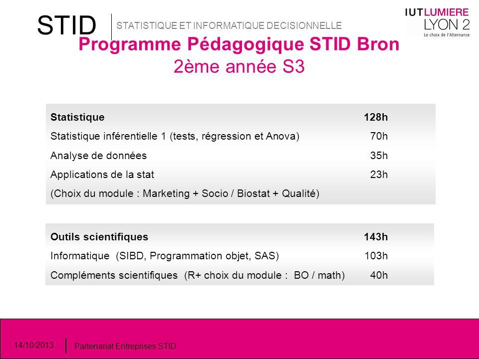 Programme Pédagogique STID Bron 2ème année S3 STID STATISTIQUE ET INFORMATIQUE DECISIONNELLE 14/10/2013 Partenariat Entreprises STID Statistique 128h