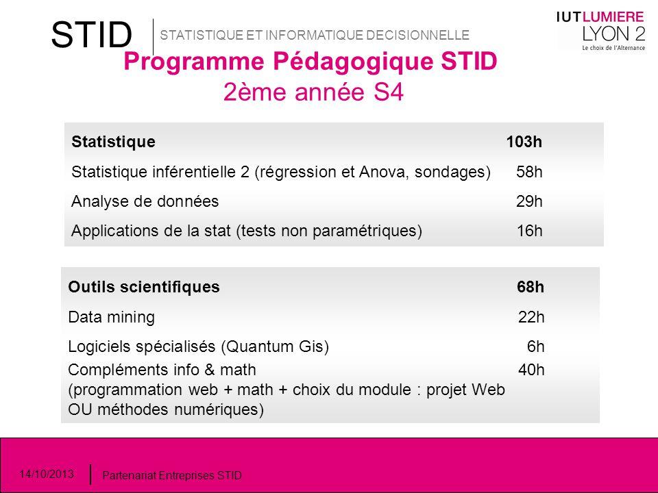 STID STATISTIQUE ET INFORMATIQUE DECISIONNELLE 14/10/2013 Partenariat Entreprises STID Programme Pédagogique STID 2ème année S4 Statistique 103h Stati