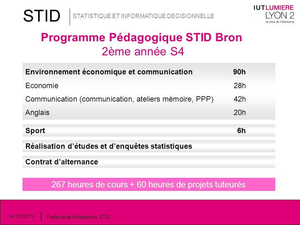 STID STATISTIQUE ET INFORMATIQUE DECISIONNELLE 14/10/2013 Partenariat Entreprises STID Programme Pédagogique STID Bron 2ème année S4 Environnement éco